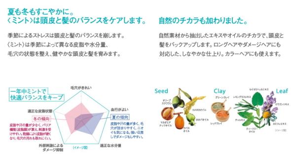 アリミノ ARIMINO ミント MINT 通販激安最安値挑戦中!